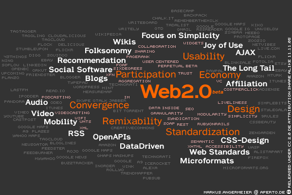 web2.0 universe map