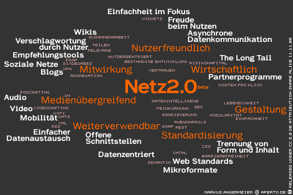 Web2.0 Universum - deutsch